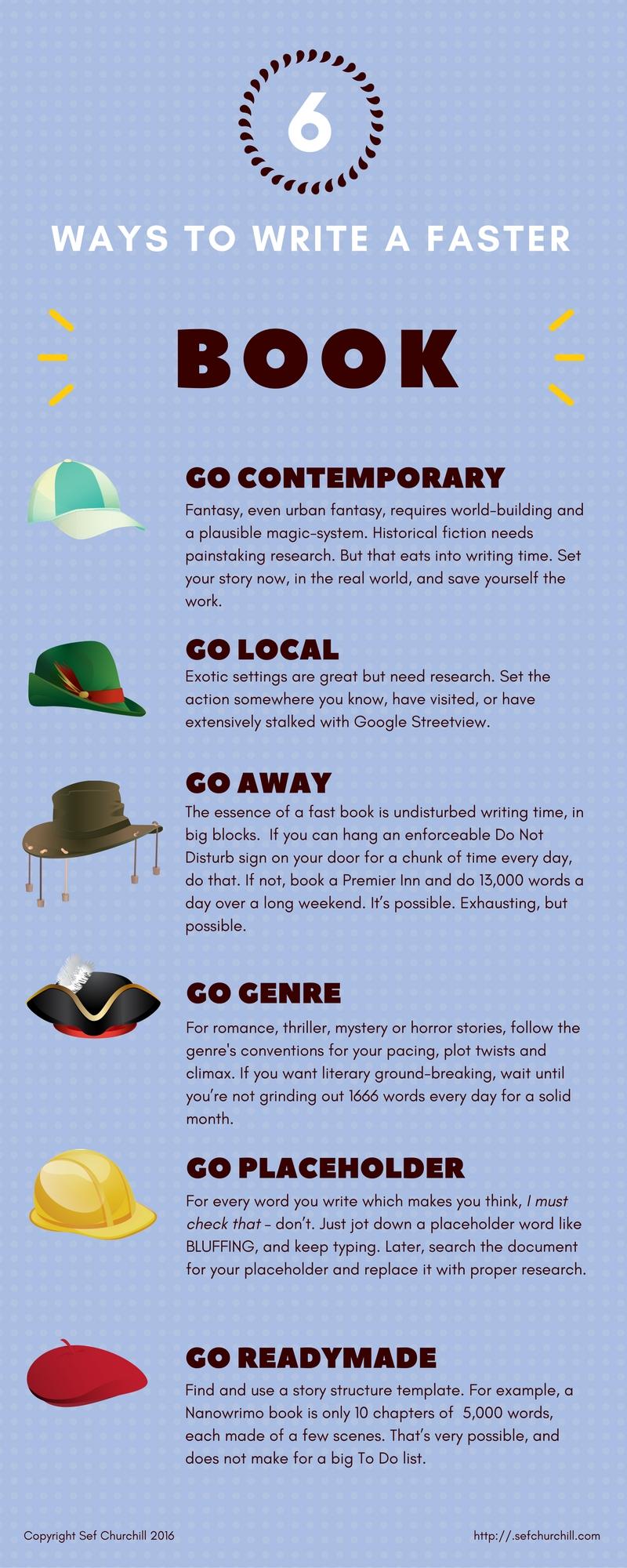 Free writing infographics - Sef Churchill